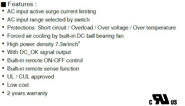 China driver led dc dc Suppliers