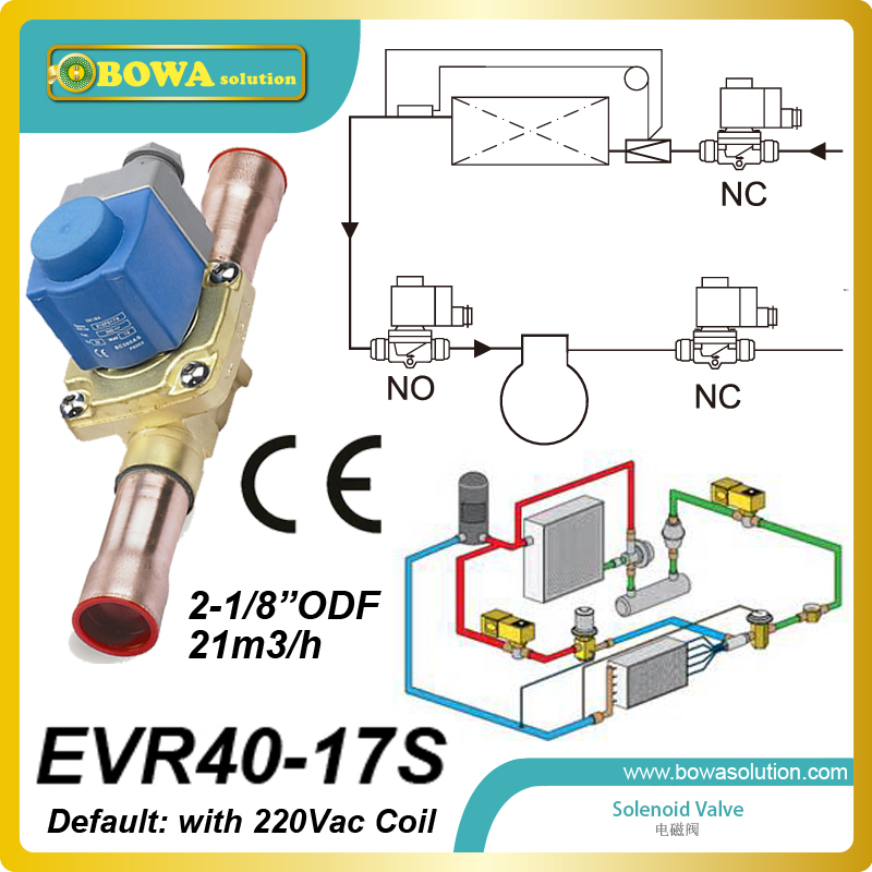2-1/8solder(21m3/h) refrigerant Solenoid Valve arel installed in hot liquid refrigeratnt bypass line to  defrost  evaporator 60l liquid refrigerant tank with valve installed in heat pump water heater for swimming pool