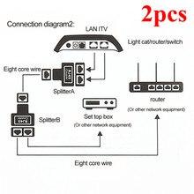 Centechia 2szt nowy 1 do 2 podwójny żeński Port RJ45 złącze rozdzielacz CAT6 LAN Ethernet Sockt połączenia sieciowe przejściówka rozgałęziająca