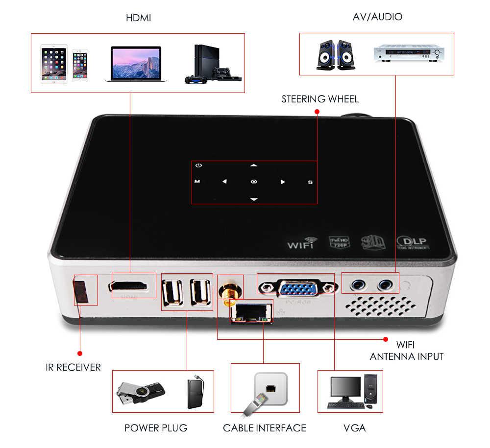 VIVICINE más 1280x800 portátil 3D Android 1080p proyector DLP HDMI USB PC WIFI inalámbrico de cine en casa Mini proyector de vídeo