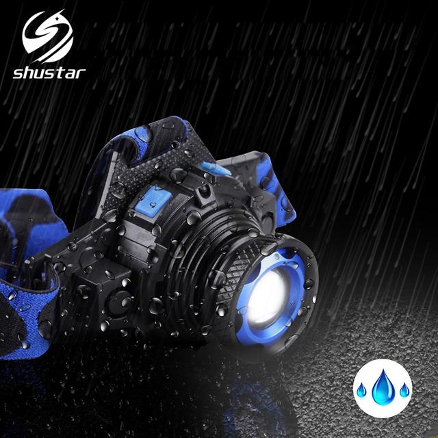 Waterproof LED Headlamp