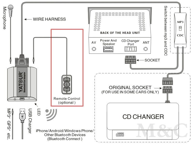 Yatour ytbta bluetooth hands free car kit for ford europe 12pin hi yatour ytbta bluetooth hands free car kit for ford europe 12pin hi fi sound quality steering wheel control aux input car adapter in car mp3 players from swarovskicordoba Image collections