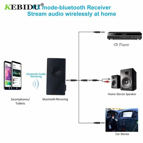 KEBIDU Bluetooth V4.2 Transmitter Receiver Wireless A2DP 3.5mm Adapter Stereo Audio Dongle For TV Car /Home Speakers MP3 MP4 Multan