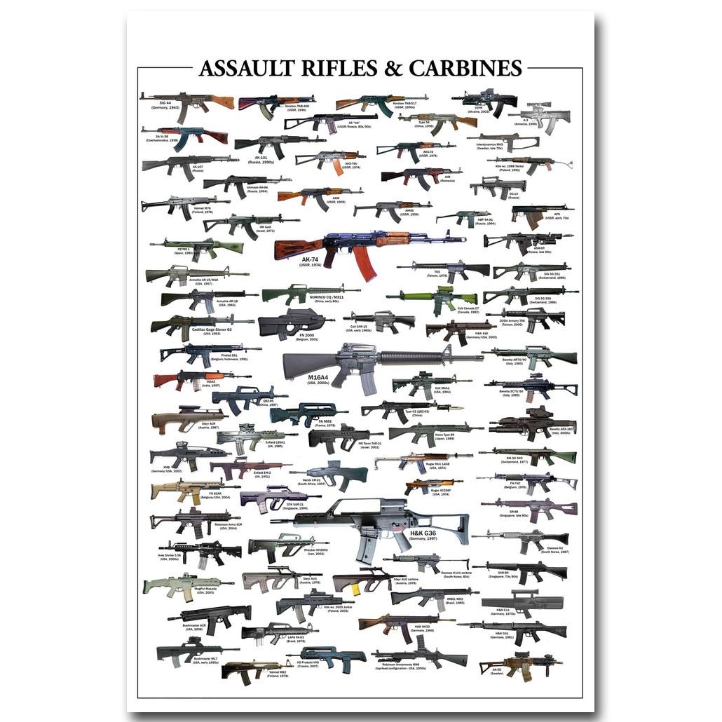 Nicoleshenting carabinas asalto rifle arte seda cartel 30x20 32x48 ...