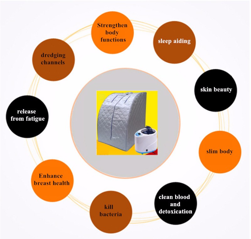 Steam Saunas For Release Fatigue Skin Beauty Sleep Aiding Lose Weight Slim Body Health Care Steaming Sauna Device  (13)