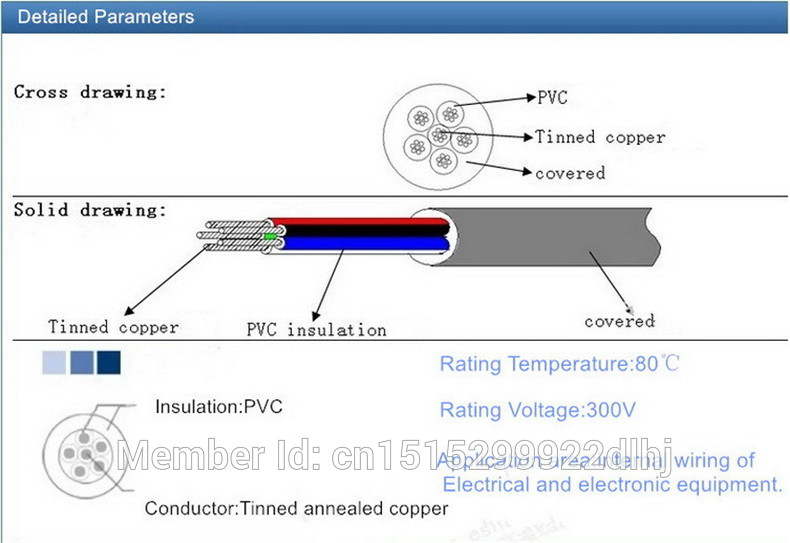 Dorable 10 awg wire diameter crest schematic diagram series awg wire diameter insulation image collections wiring table and greentooth Image collections