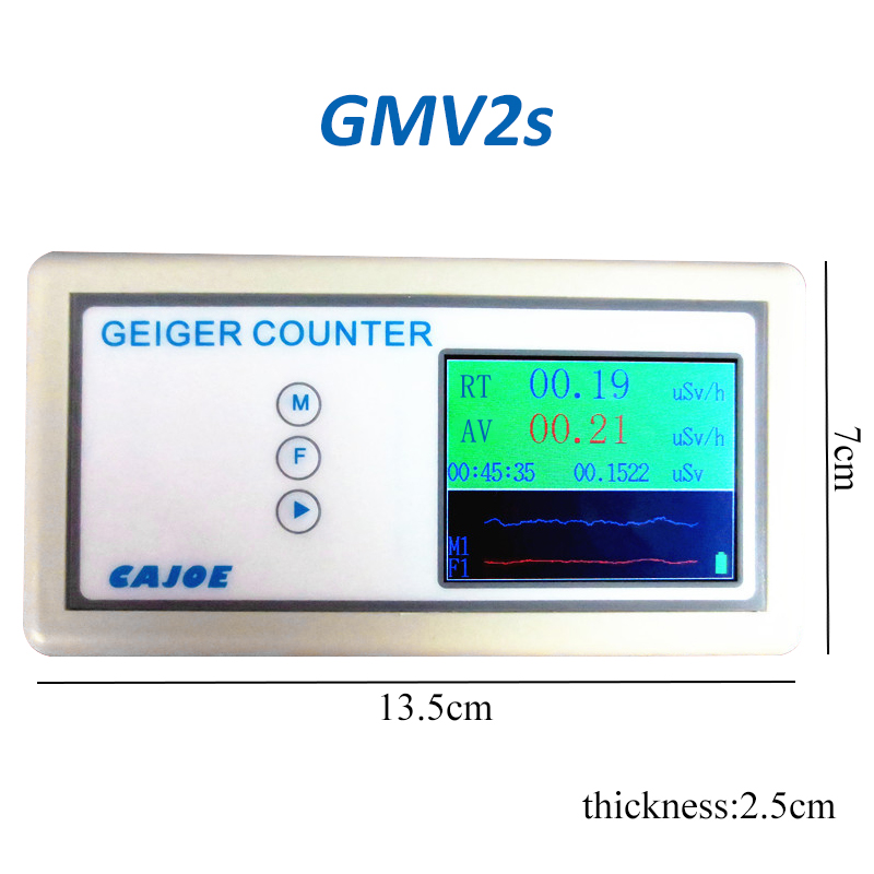 Nuclear radiation detector (2)
