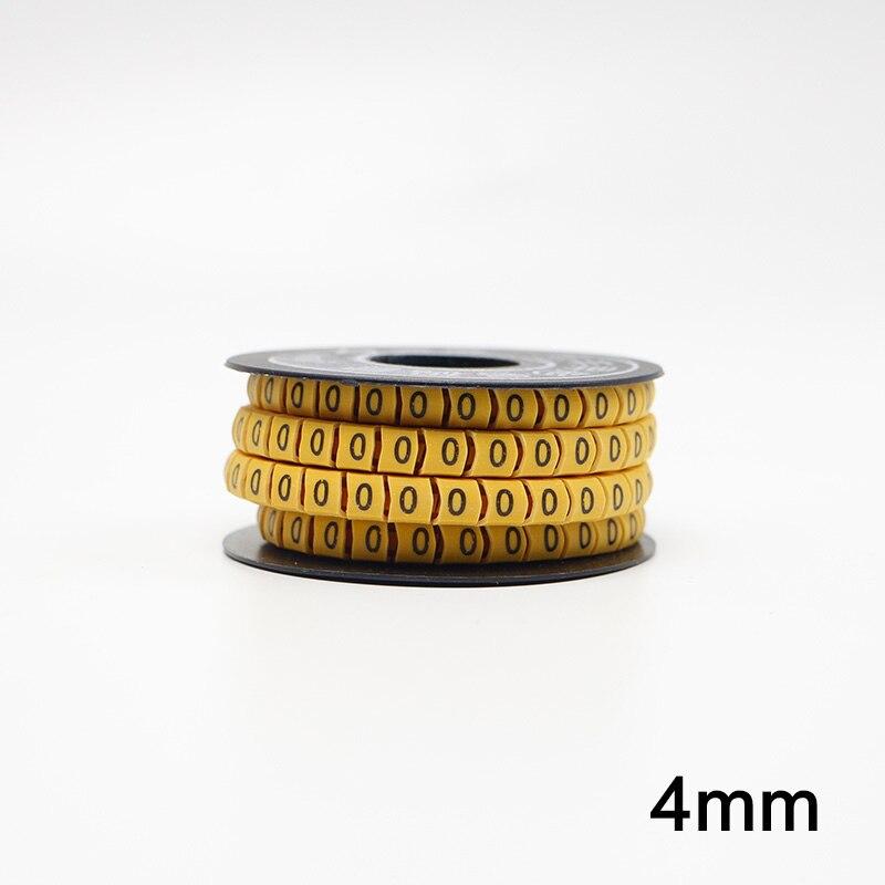 Number 9 Wire - Dolgular.com
