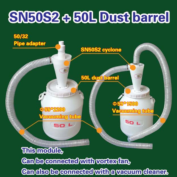 все цены на Cyclone SN50S2 + 50L Dust barrel (1 piece) онлайн
