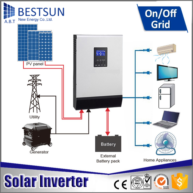 Bps P Solar Inverter Off Grid Solar Power System Solar Mains Hybrid Intelligent Pure Sine Wave on solar pv system wiring diagram