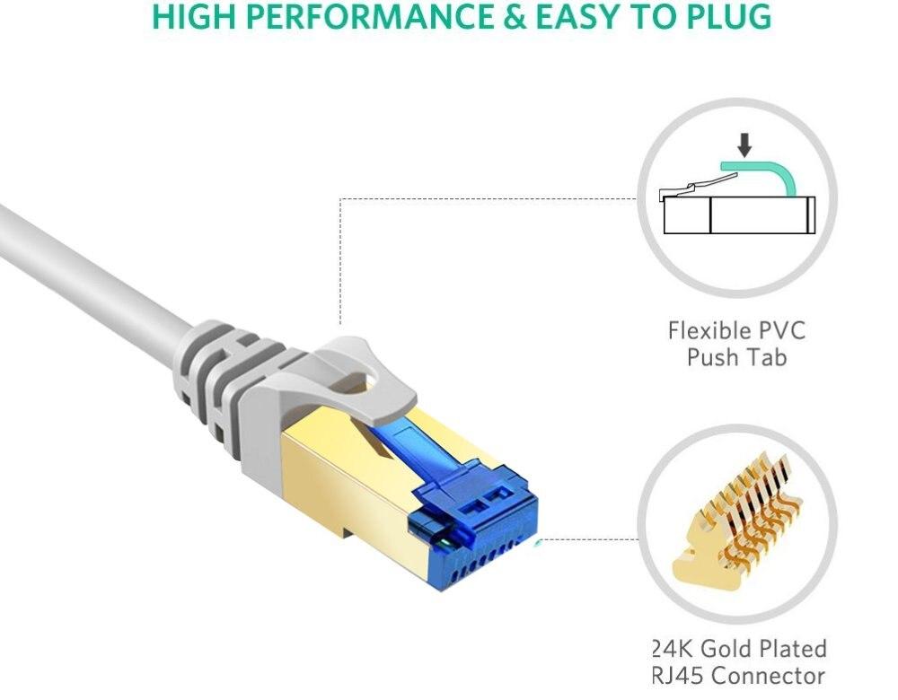 Image 2 - Annwzzd Cat6 RJ45 Ethernet кабель гигабитный высокоскоростной Cat 6 сетевой кабель круглый Rj45 патч Lan шнур для компьютера кабель Ethernet on AliExpress