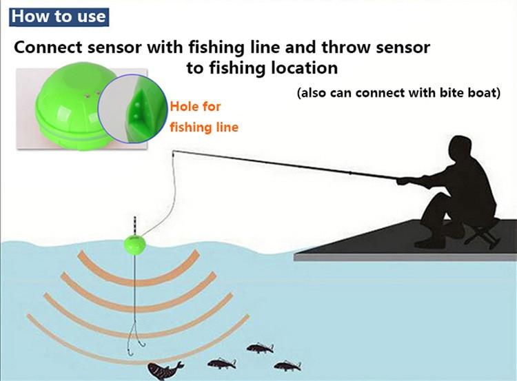 Détecteur de poisson Portable Bluetooth sans fil sondeur sondeur capteur profondeur 100 mètres 2019 nouveau