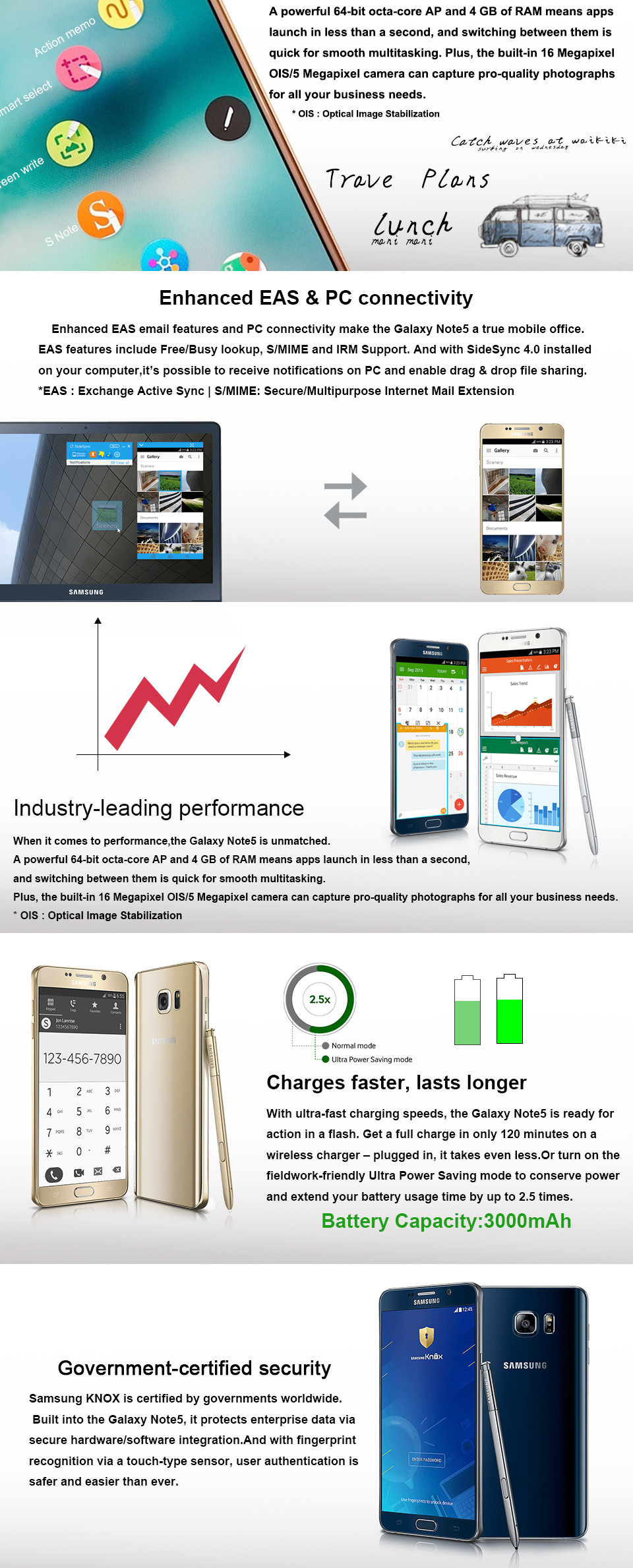 Original Samsung Galaxy Note 5 N920A N920P N920V note5 4GB RAM 32GB ROM  16MP 5 7inch Octa Core 2560x1440 4G LTE Mobile Phone -DUOS