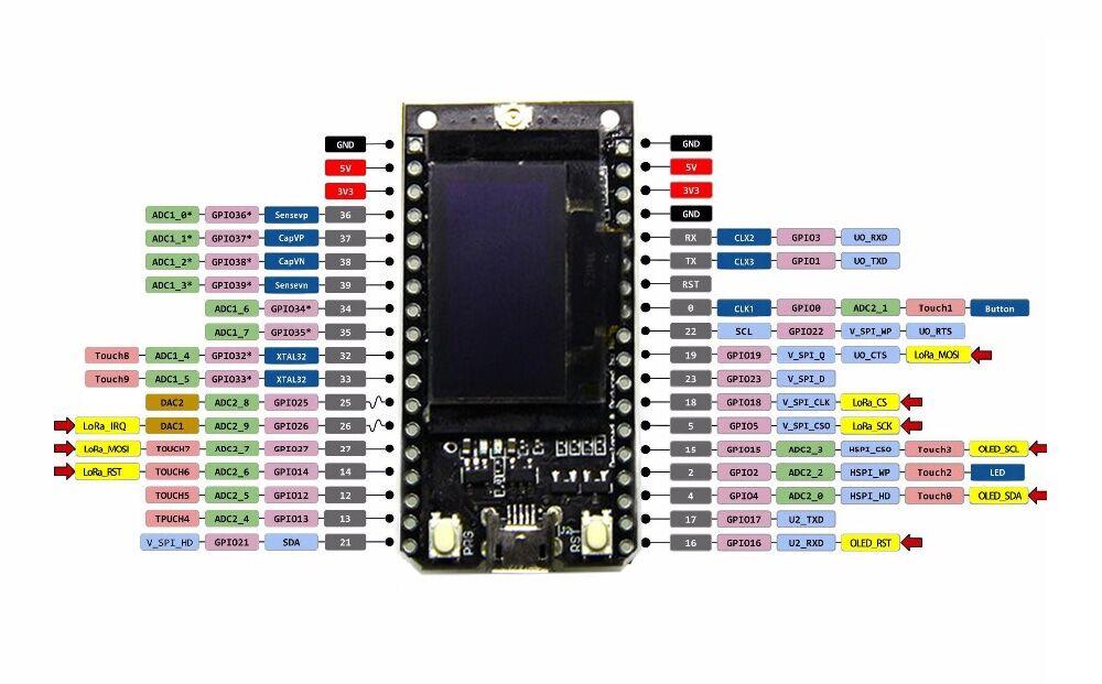 Wemos® TTGO LORA32 868/915Mhz SX1276 ESP32 Oled-display bluetooth WIFI Lora