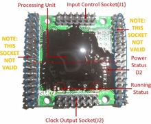 Seriële pulsgenerator module verdubbeling