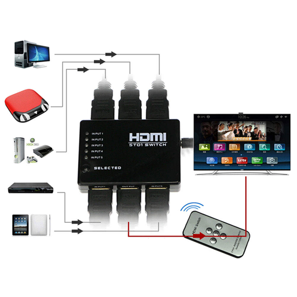 1Set Hot Sale 5 Port HDMI Switch Switcher 1.3b HDMI Splitter Hub with IR Remote IR Receiver Cable for Xbox PS3 DVD 3D 1080P HDTV  3 port 1080p video hdmi switch switcher splitter for hdtv ps3 dvd ir remote un2f 100% new high quality