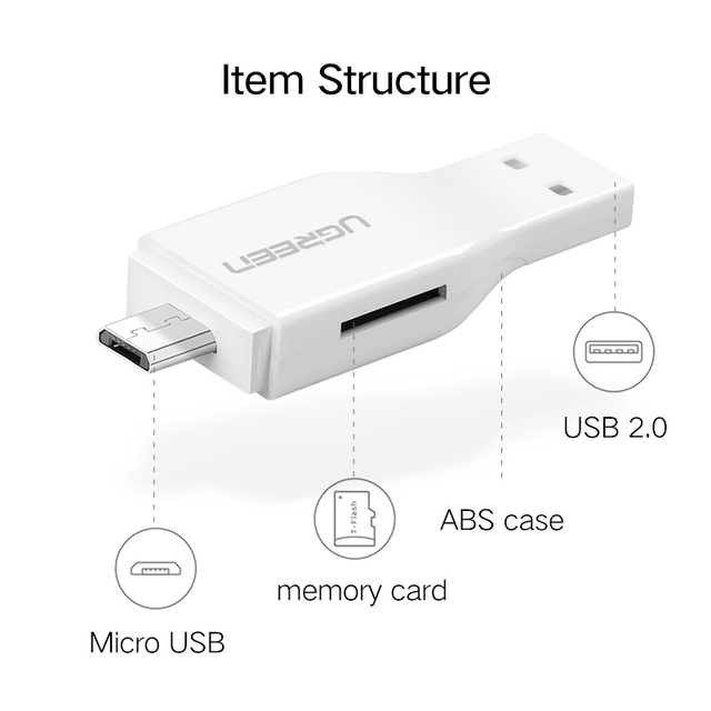 USB 2.0 Micro SD Smart Card Reader