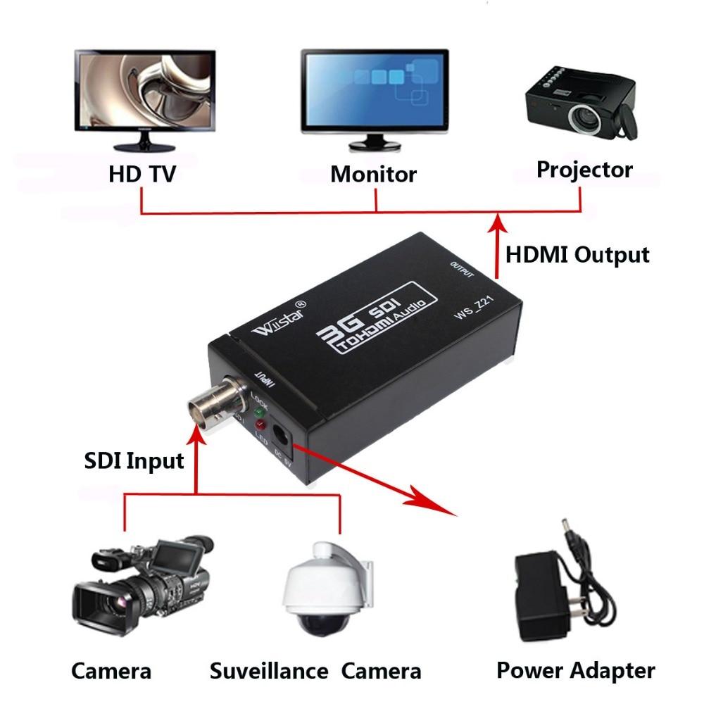 HD-SDI 3G-SDI to HDMI video audio converter adapter  WS-Z211