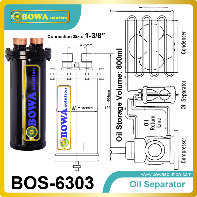 Demountable Oil Separator recommended with Systems with long pipe runs and / or with long suction line / discharge line riser mopar 5142525ab discharge line