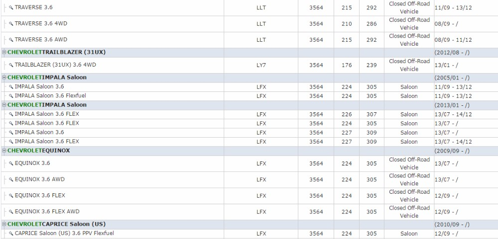CHEVROLET CAPTIVA C100 C140  VECTRA  CAMARO  OMEGA  MALIBU  TRAVERSE  TRAILBLAZER 31UX  IMPALA  EQUINOX  CAPRICE (3)