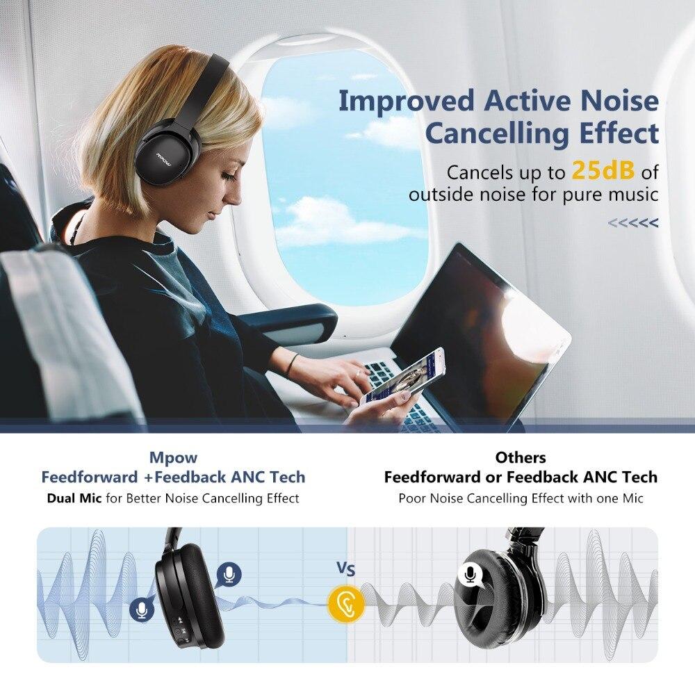 Mpow H10 Active Noise Cancelling écouteurs sans fil bluetooth 18-25 H Temps de Jeu ANC casque avec micro Pour iPhone Huawei Xiaomi - 2