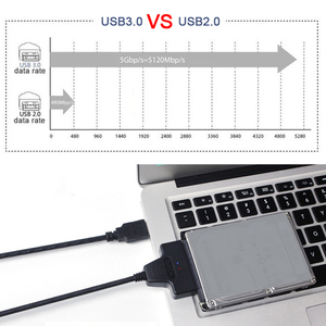 Image 2 - KEBIDU USB 3.0 SATA Cable 22 Pin Sata to USB Adapter Up to 5Gbps Support 2.5 Inches External SSD HDD Hard Drive DVD CD Rom