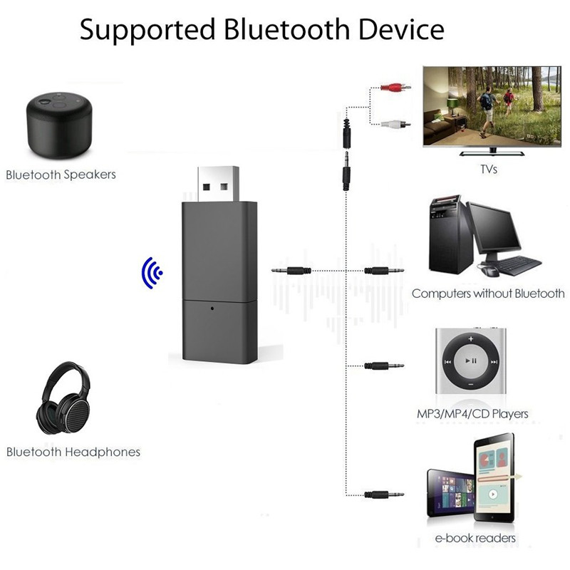 USB Bluetooth 4 2 Audio Transmitter 3 5mm Aux Wireless Adapter For TV PC Home Stereo RCA To Bluetooth Headphones Or Speaker in Wireless Adapter from Consumer Electronics