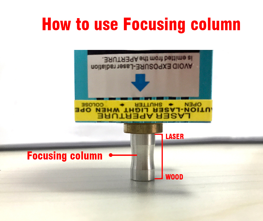 how to use Focusing column