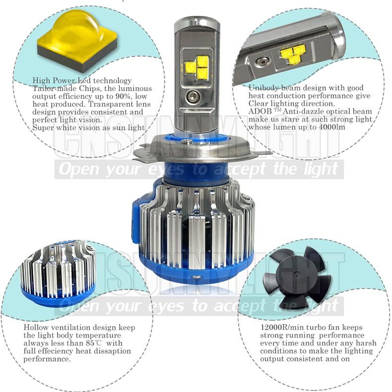 H4 Car Led Headlight High Power Auto H4-3 Hi lo HB2 9003 High Low 40W X2 White 6000K Bulb Repalcement Bi Xenon Headlamp (9)
