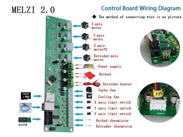Melzi 30 Atmega 1284p Reprap Prusa I3 Control Board 3d Printer