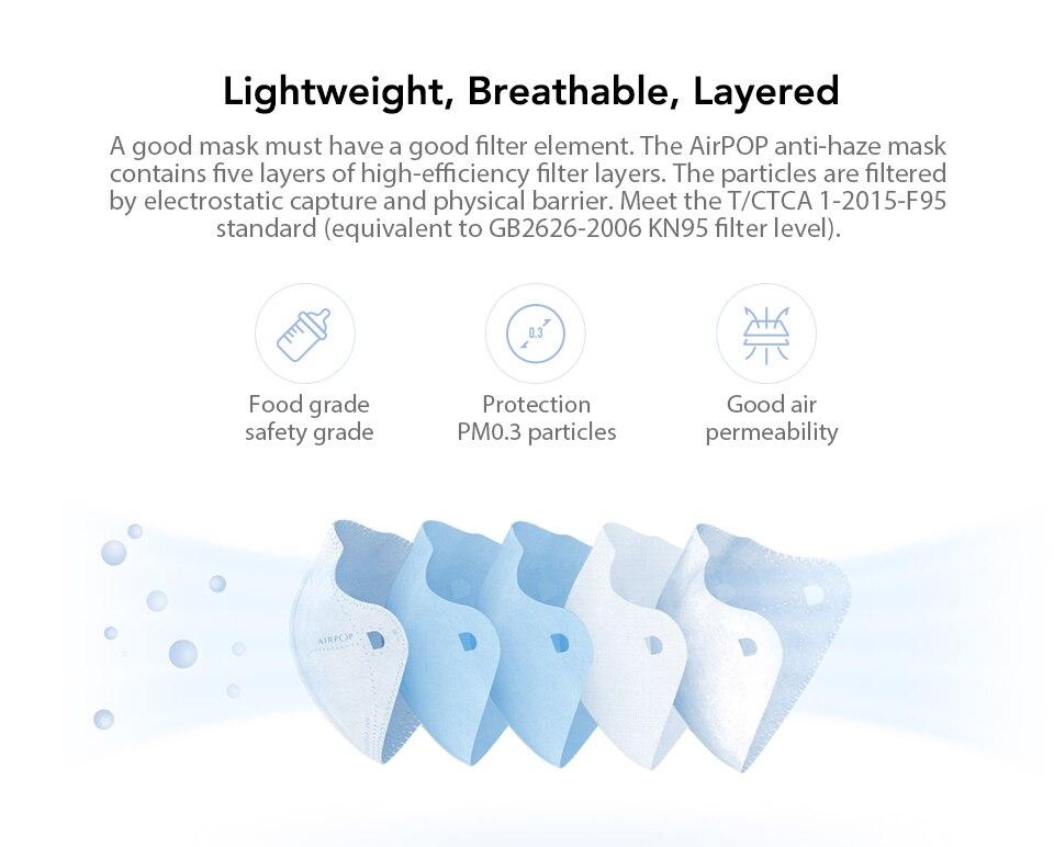 Xiaomi Mijia AirPOP Airwear Mask Light 360 PM2.5 Anti-Pollution Anti-haze FaceMask Material Antibacterial AIRWEAR Filter (5)