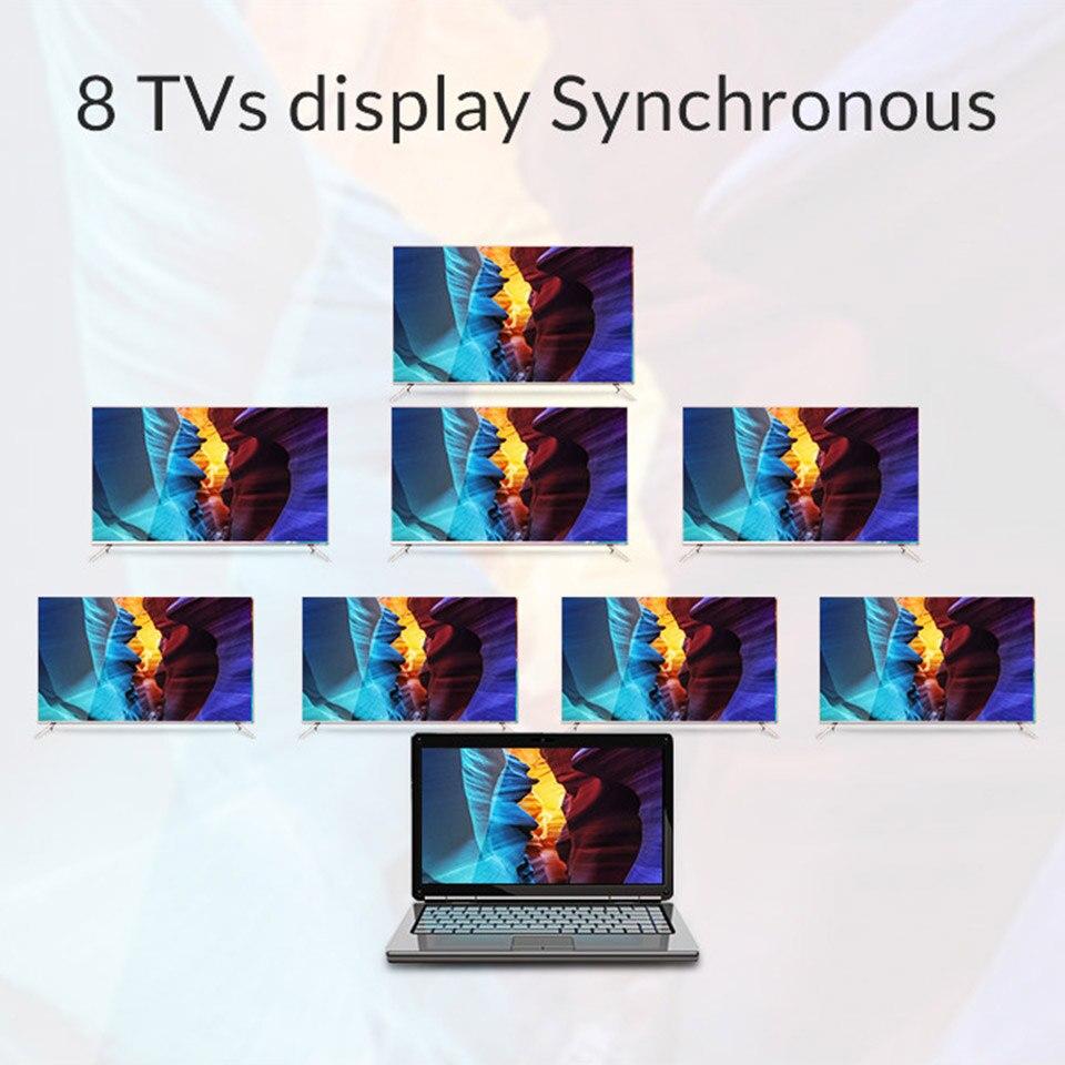 Répartiteur Unnlink HD mi 1X8 HD mi 2.0 UHD 4K @ 60HZ HDCP 2.2 HDR 1 en 8 Out EDID pour smart tv LED mi Box ps4pro xbox one s/x projecteur - 4