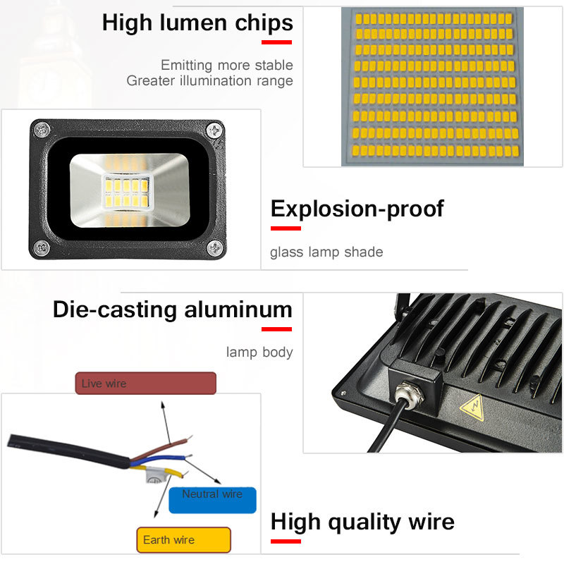 China flood light Suppliers