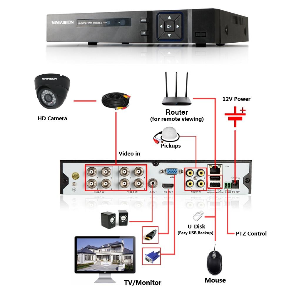8CH AHD CCTV System HD 1080P 2.0MP CCTV Security Camera 8pcs indoor Black Dome Day/Night IR Surveillance Camaras System kits