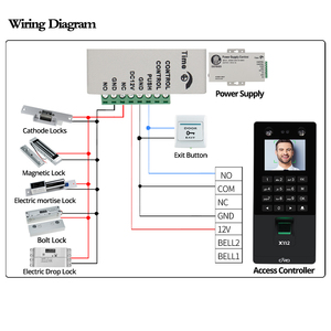 Image 5 - Biometric Facial Face Recognition TCP/IP Fingerprint USB Password Key Access Control syetem Device Time Attendance electric lock