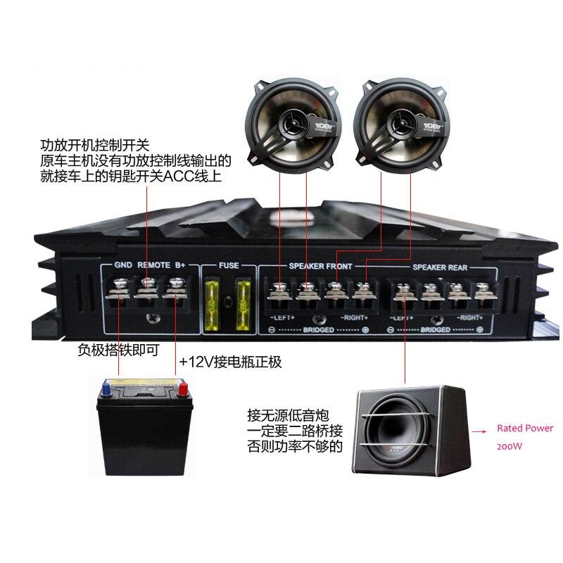4 Chaneel Amplifiers