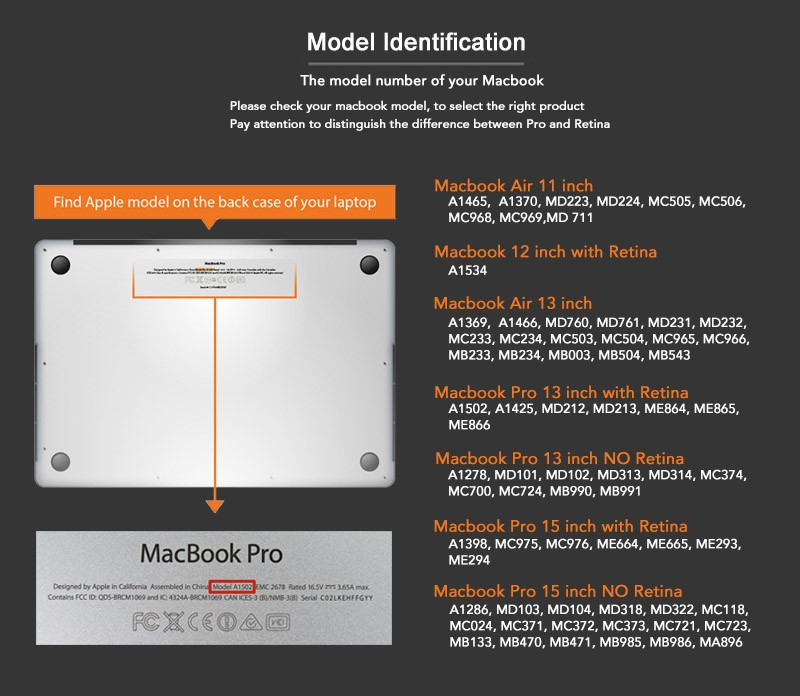 mac_model