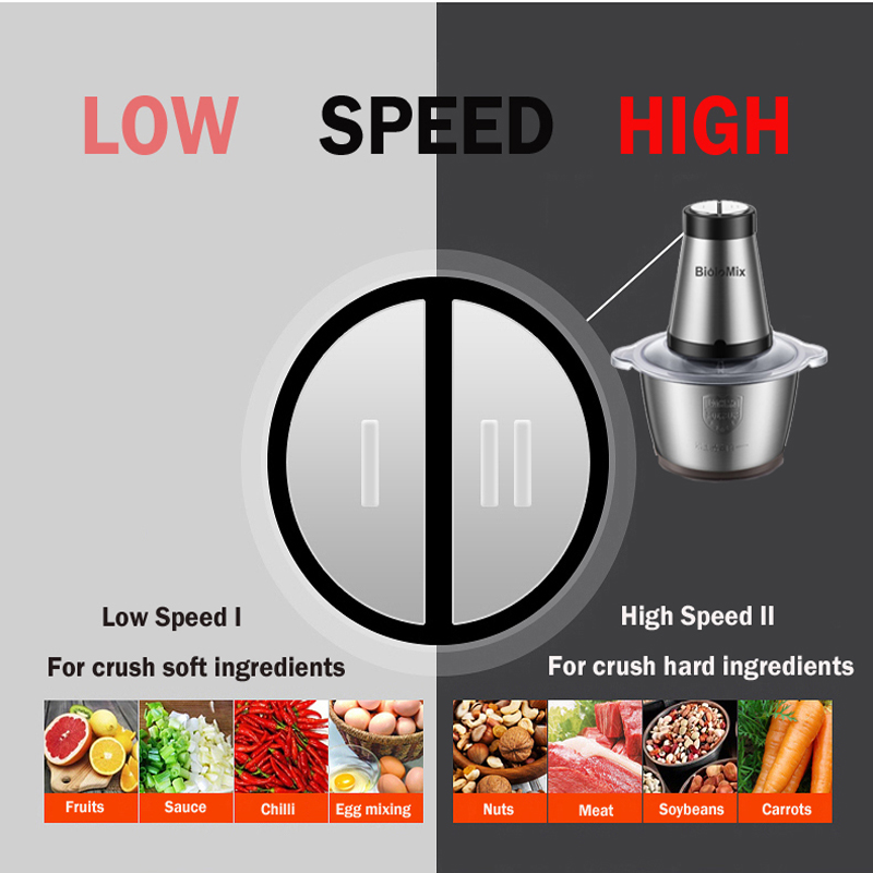 Image 4 - 2 Speeds 500W Stainless steel 2L Capacity Electric Chopper Meat Grinder Mincer Food Processor Slicer-in Meat Grinders from Home Appliances