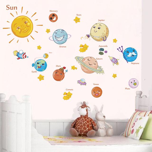 Cartoon Solar System Nursery Wall Sticker