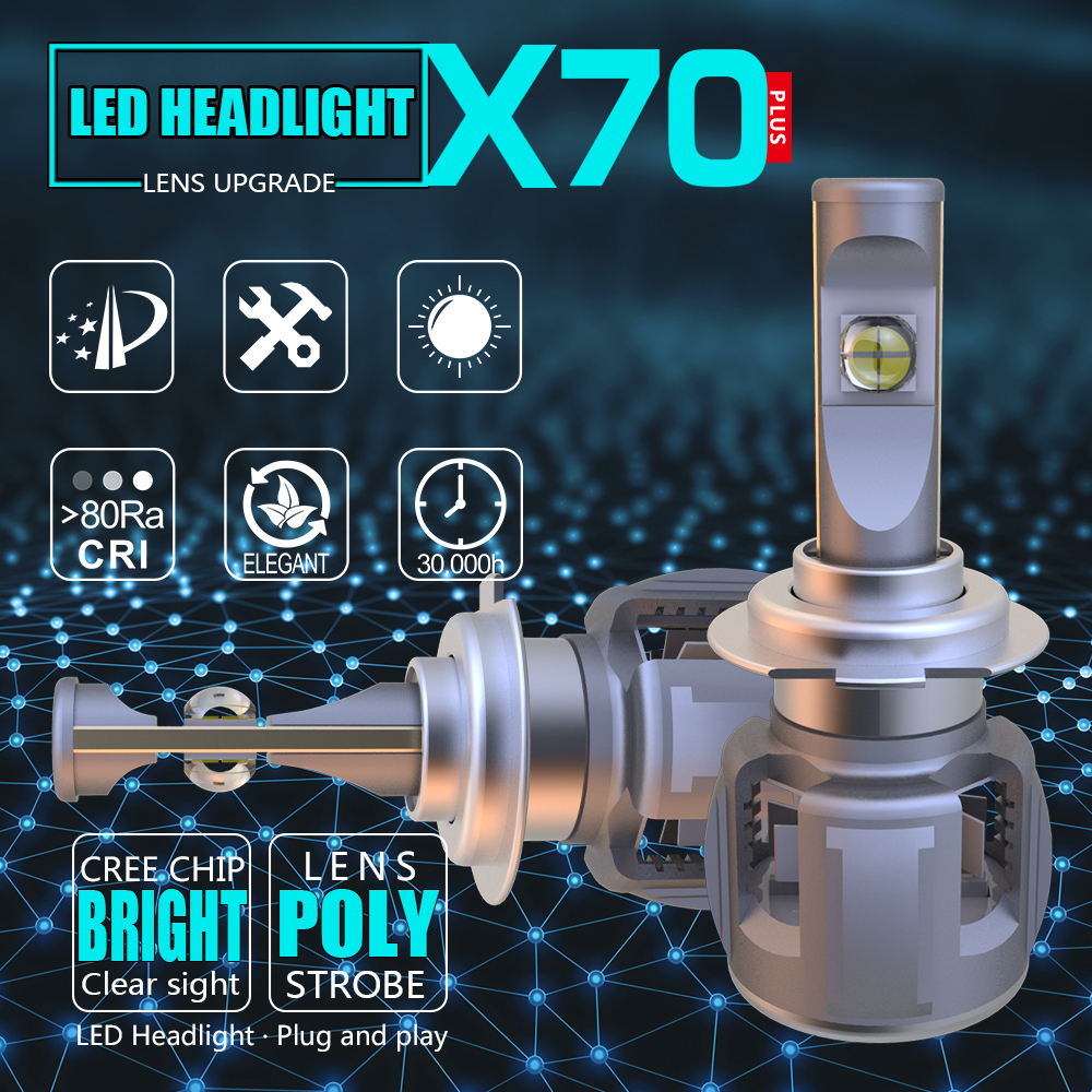 New Turbo Car Headlight Bulbs E/<font><b>CREE</b></font> <font><b>XHP70</b></font> Chip Self Lens 120W 15600LM 6000K <font><b>H7</b></font> H4 H11 9005 <font><b>Led</b></font> Bulb Kit For Auto <font><b>LED</b></font> Headlight image