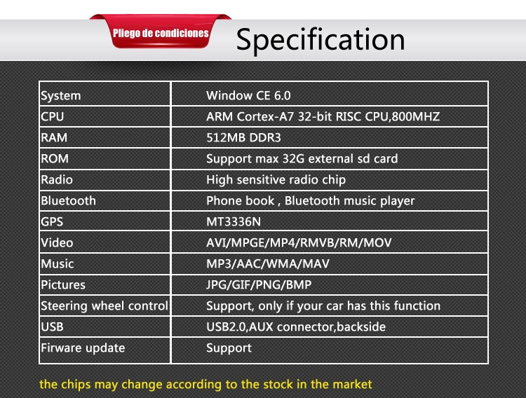 specification ruibao