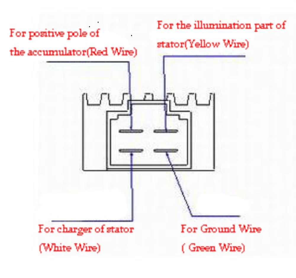 Gy6 50cc 2 Stroke Regulator Wiring Diagram. . Wiring Diagram Kenmore Electric Range Wiring Diagram on