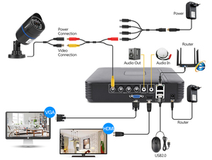 Image 5 - MISECU 4CH 5 in 1 DVR AHD Video Surveillance System 720P 1080P AHD Camera Outdoor Waterproof home Video Surveillance System HDD