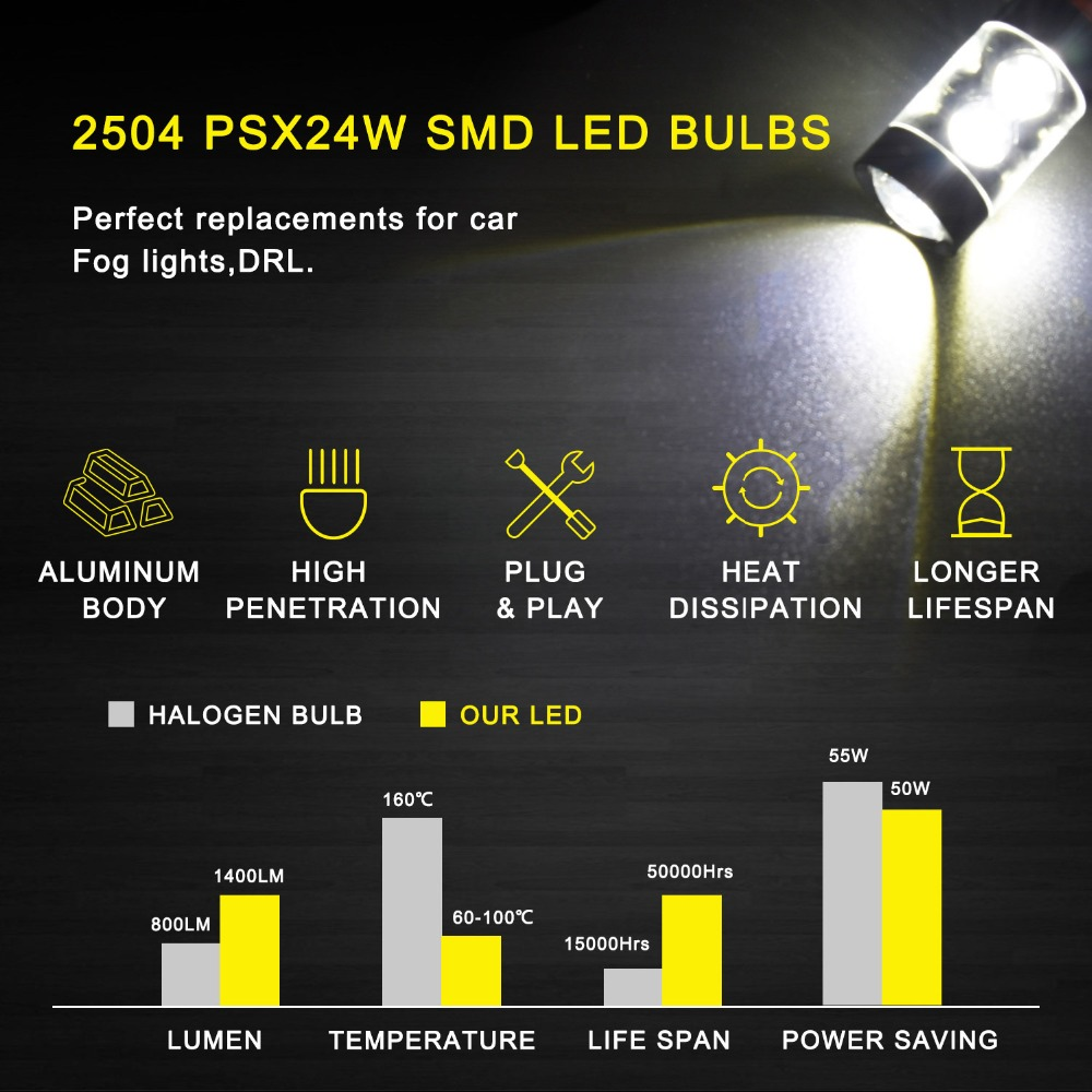 2PCS PSX24W FÜHRTE Nebel Lampe DRL Weiß Led-lampe Für Subaru Impreza VW Polo Golf 4 5 Tiguan Routan ram Dakota Toyota Corolla