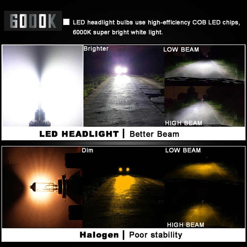 2 шт. Мини светодиодный фары для автомобилей H4 DOB чип лампы автомобиля противотуманные фары 8000лм 6000K День Ночь ходовые фары, аксессуары для автомобиля