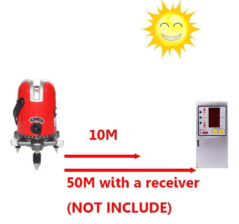 эарядка для лазерного уровня с доставкой в Россию