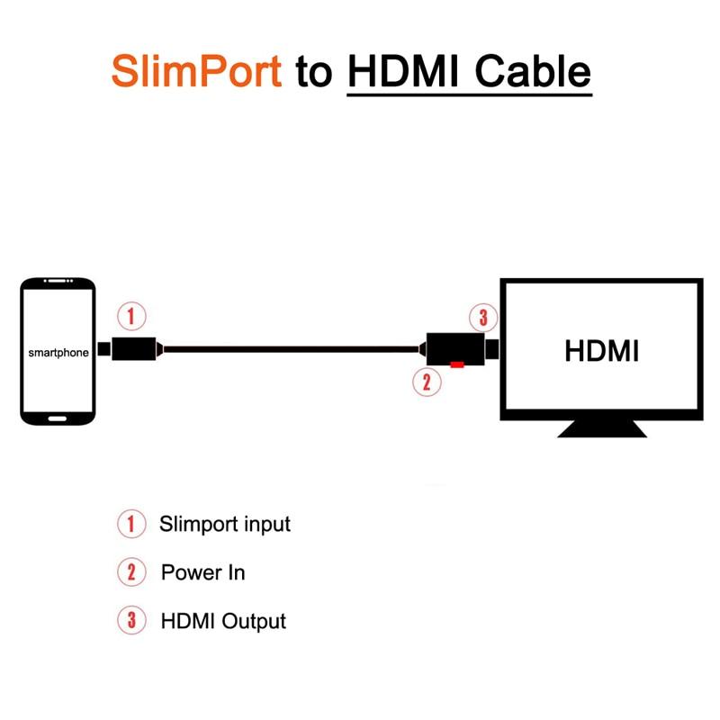 hdmi to micro usb wiring diagram wiring diagram 1985 chevy