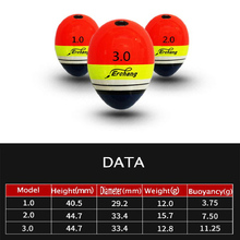 3Pcs/Set Erchang Abo Float Mixed Size Ball Sea Floats For Fishing Orangered Unbreakable Float Fishing Accessories 1.0 2.0 3.0