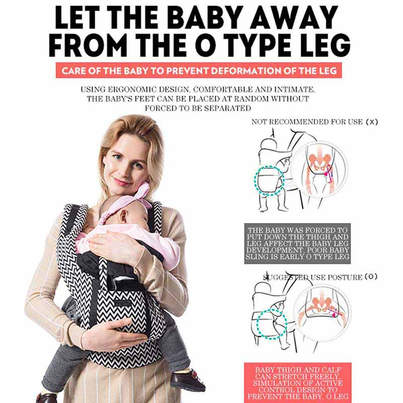 Ergonomic Baby Carriers Backpacks And Portable Baby Sling Wrap For 5-36 Months Babies 4