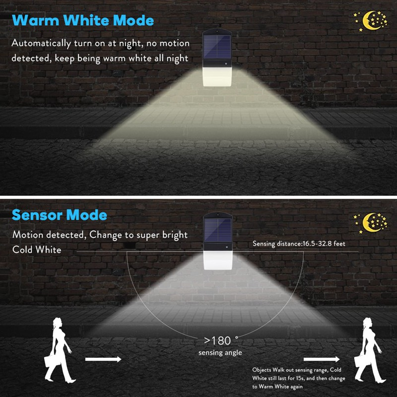 Lâmpada de Luz Ao Ar Livre Solar